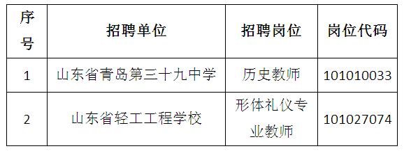 2015青岛市教育局直属学校第二次取消部分招聘计划公告