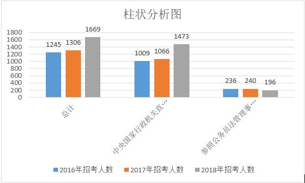 中国人口数量变化图_山东省人口数量2018