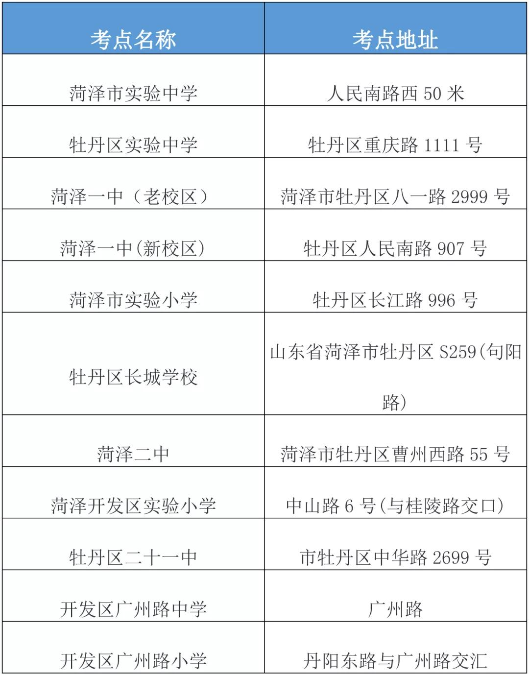 济宁市公务员_2019年山东公务员考试各地市考点分布汇总 - 国家公务员考试网