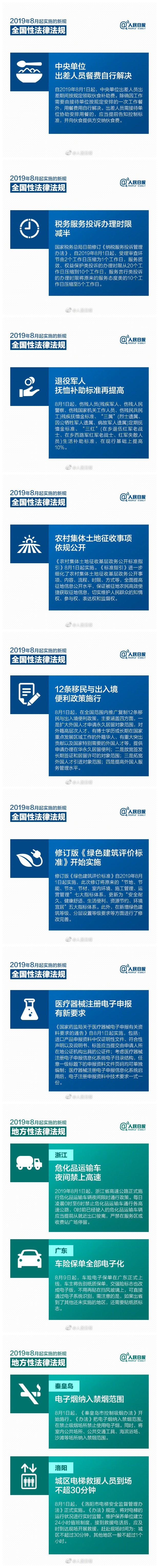 2020年云南公务员考试时政:明日起,这些新规将影响你我的生活